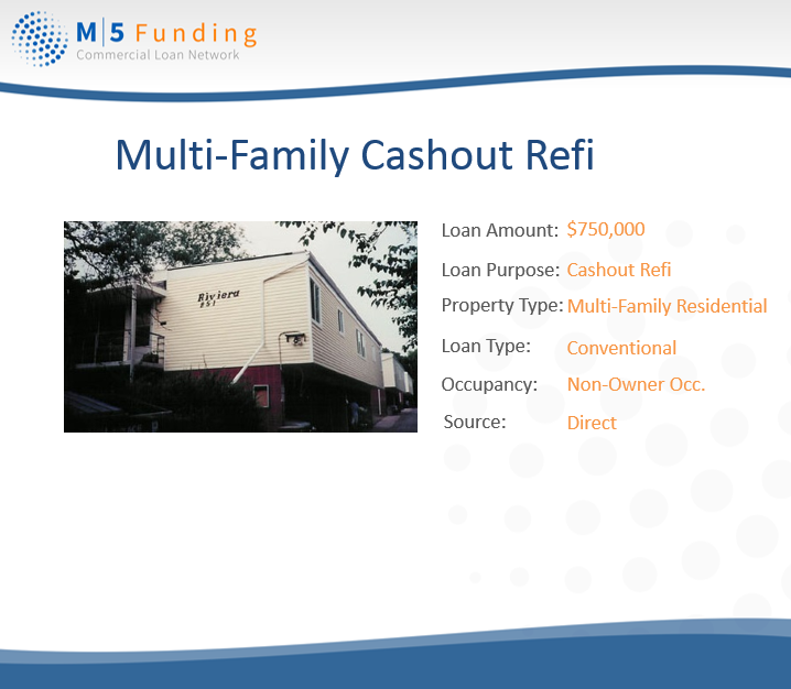 funded loans 2